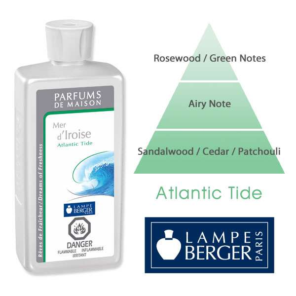 Lampe Berger 500mL Atlantic Tide